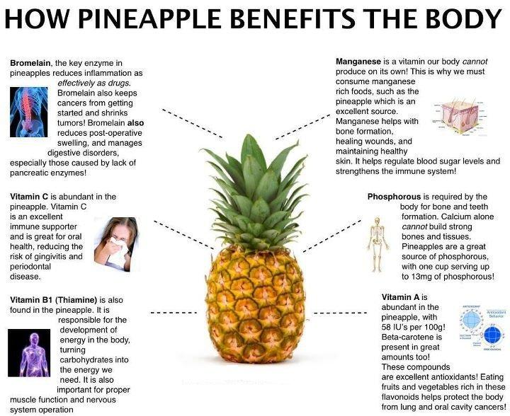 5 Day Pineapple Diet To Lose 10 Pounds in Just 5 Days