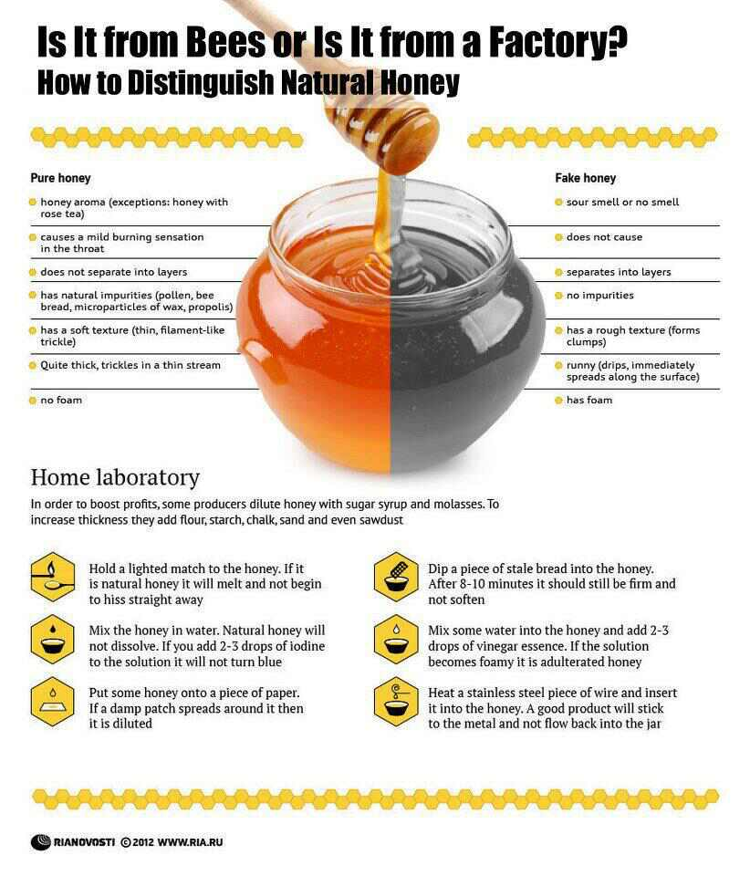 How To Spot Fake Honey To Keep Yourself Safe