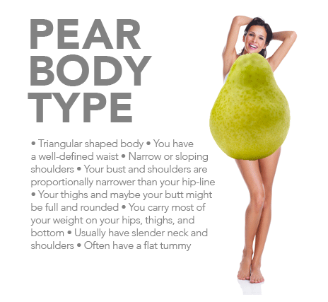What's The Best Workout Plan for Your Body Shape?