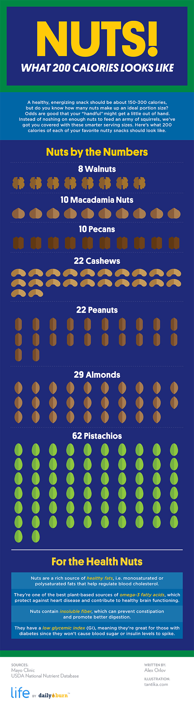 These 24 Diagrams Make Healthy Eating Super Easy