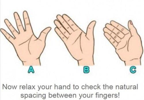 What is Your Character? - Look at the Space Between Your Fingers