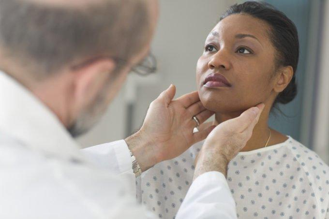 Thyroid Disorder: Signs, Symptoms, Causes and Natural Remedies