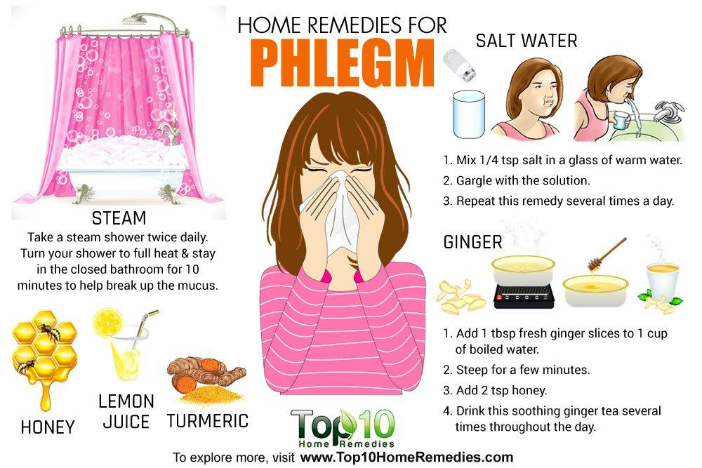 5 Natural Remedies That Will Remove Phlegm And Mucus