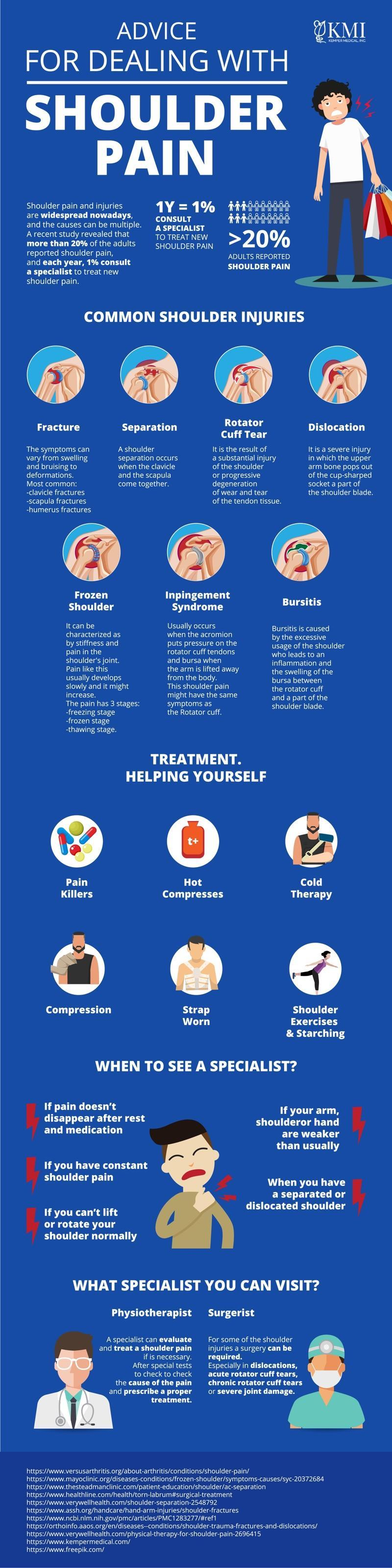 Shoulder Pain - Home Remedies [Infographic]