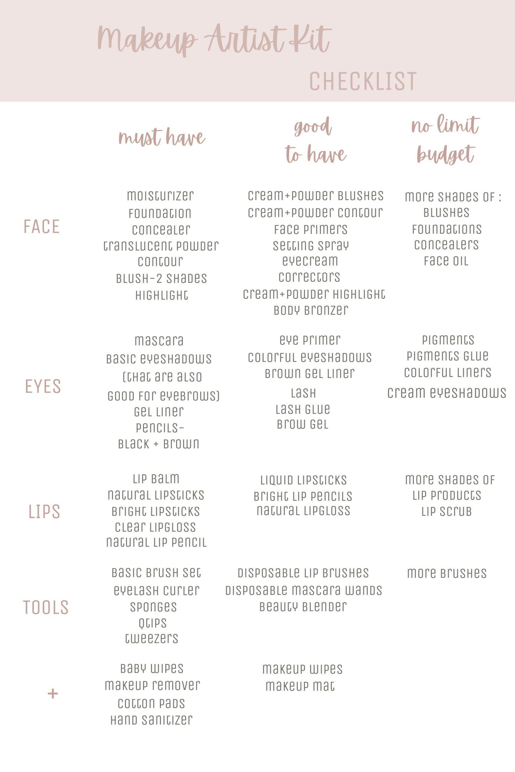 Makeup Artist Kit Checklist