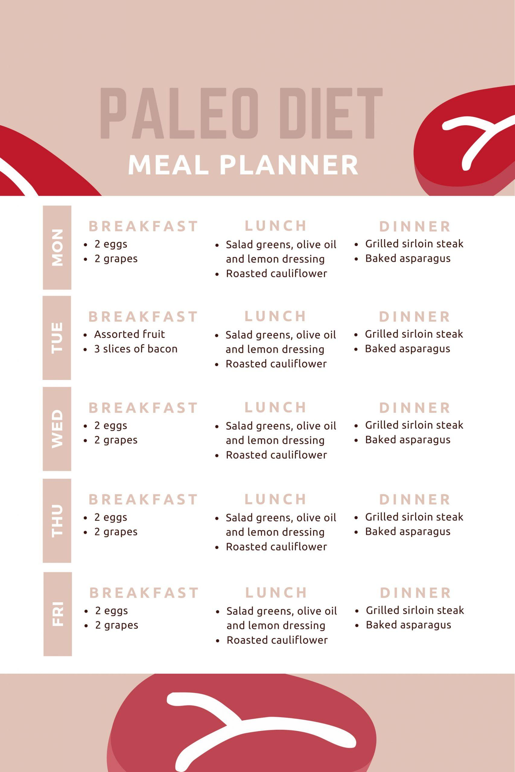 Paleo Diet Meal Planner